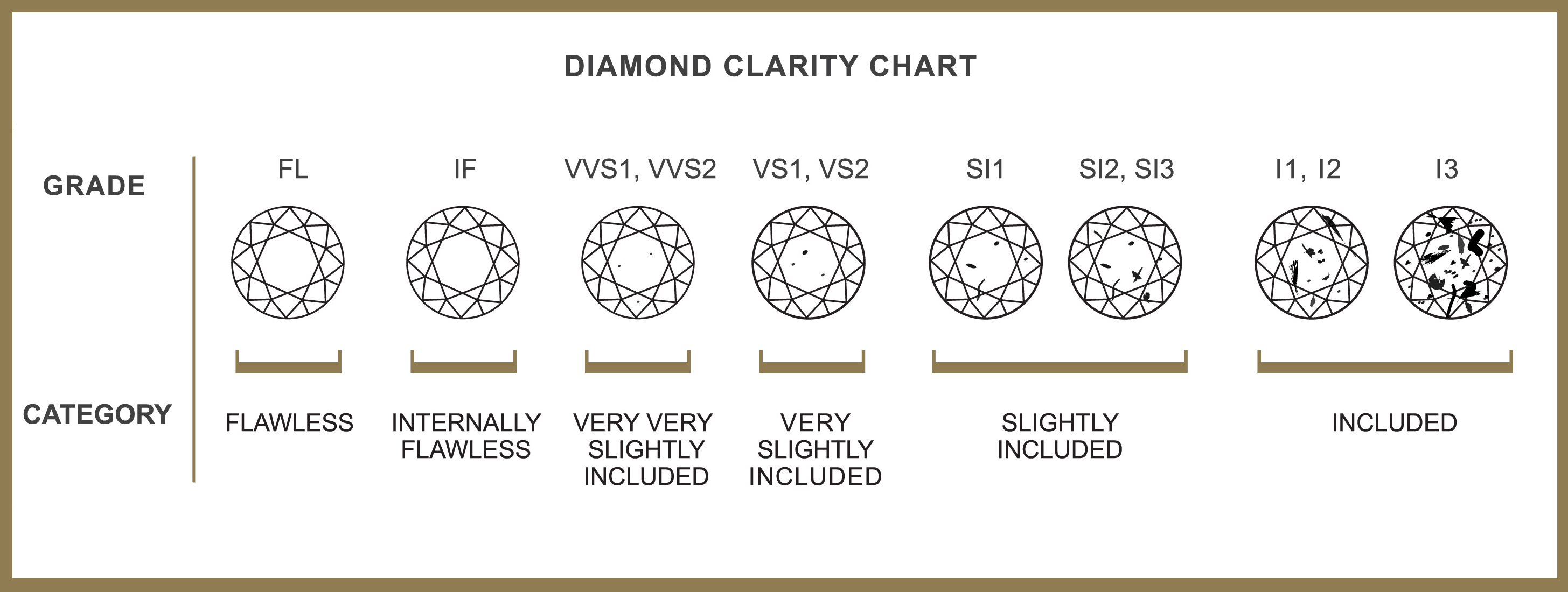 color clarity chart - 28 images - color clarity size chart ...
