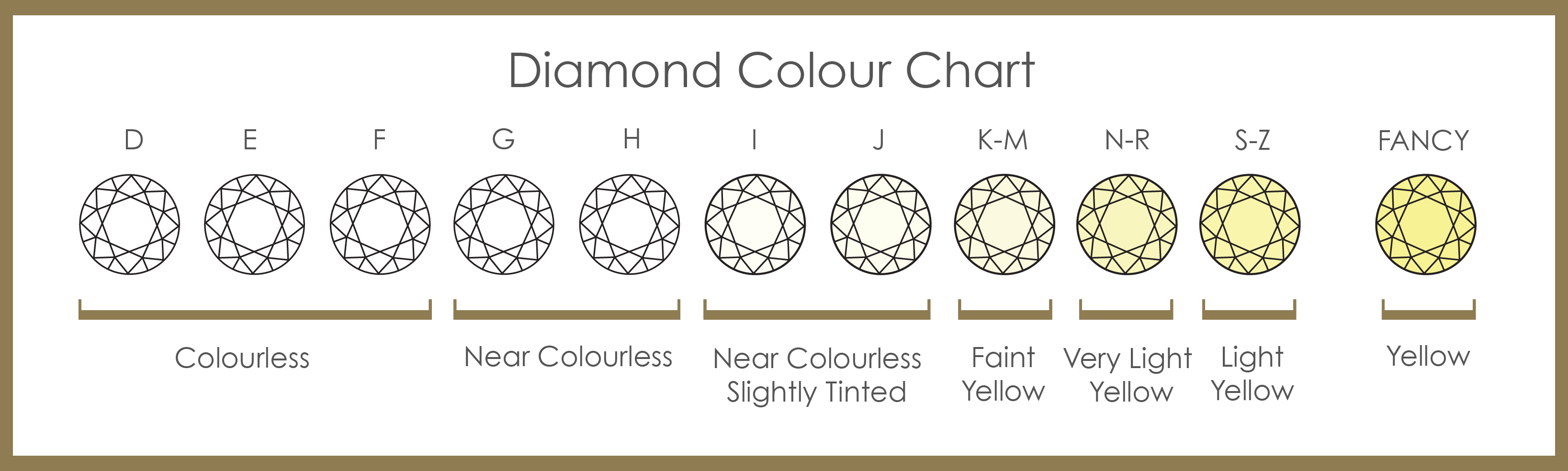 Diamond Color Chart Price